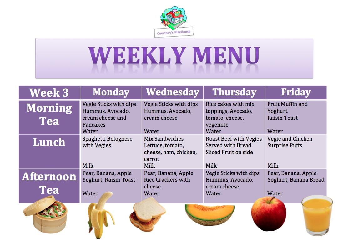 Diet Menu Rotation Diet Menu